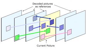 AVC_Multiple_reference_frames