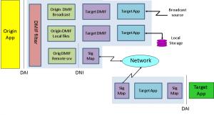 DMIF_model