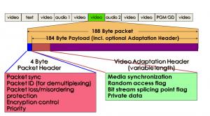 MPEG-2_TS