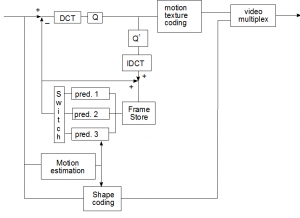 MPEG-4_Video_encoder