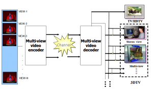 MVC_model