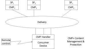 OPIMA_interoperability