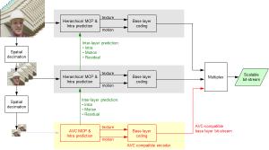 SVC_block_diagram