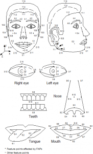 face_definition_parametres