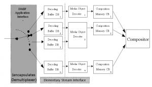 mpeg-4_decoder_model
