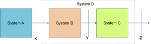 standard_interfaces