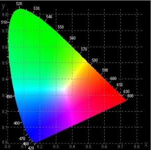 colour_space
